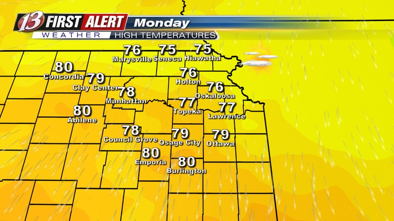 Forecast high temperatures Monday.