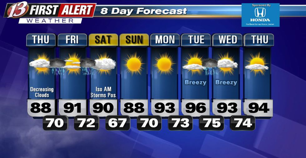 8 Day Forecast July 9