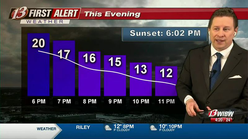 Temperatures above freezing by Friday
