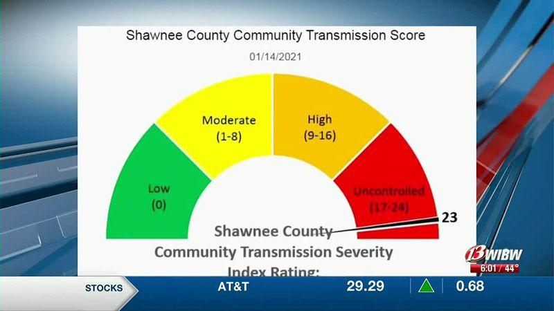 Shawnee Co. scored a 23 on the latest scorecard released Thursday, January 14, 2021.