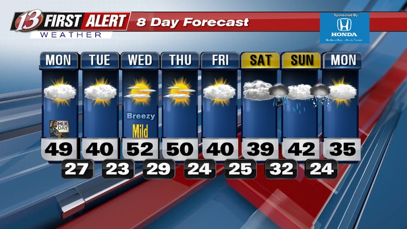 Adrian's Extended Forecast