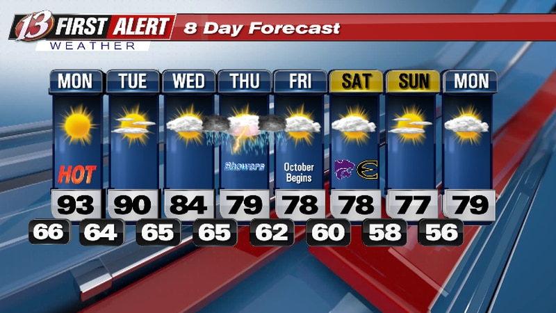 Warm again tomorrow with some rain by midweek
