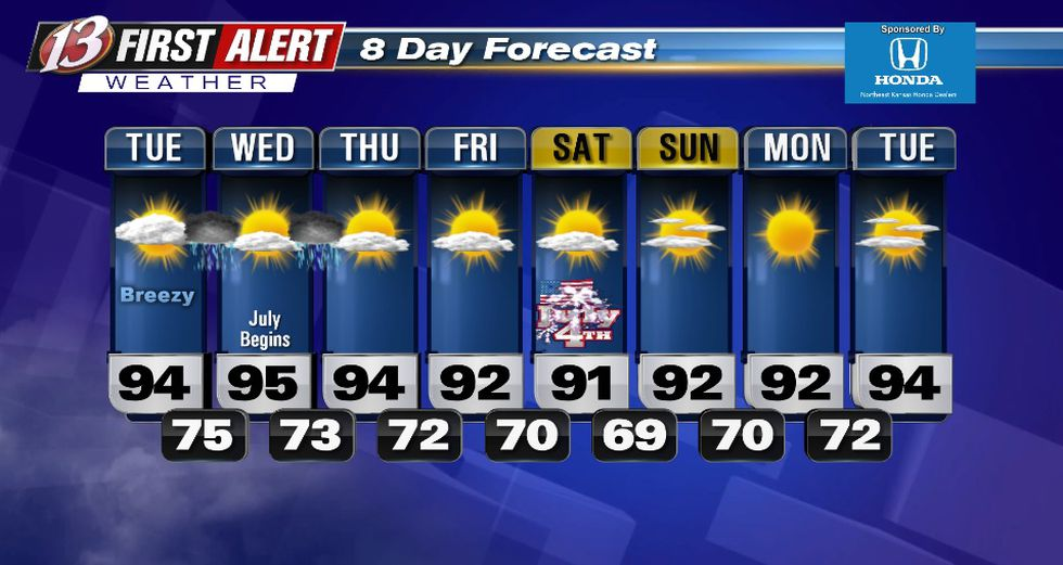 8 Day Forecast June 30