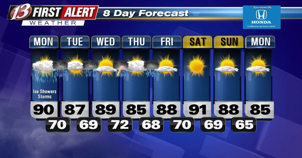 8 Day Forecast