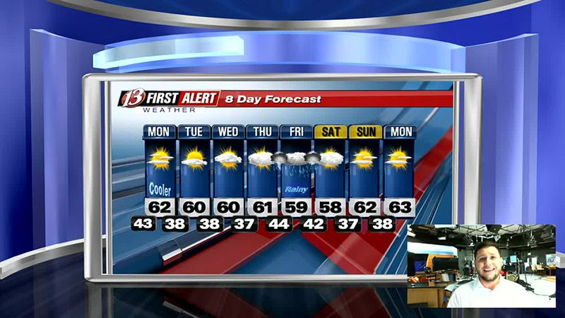 First Alert 8 Day Forecast