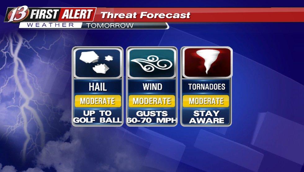 Saturday Severe Weather Threats
